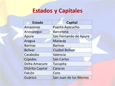 Snap Mapa De Mexico Estados Y Capitales Car Interior ...