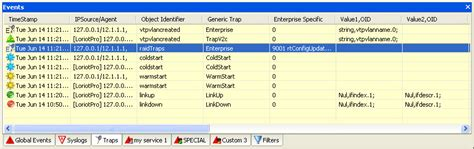 SNMP Traps and SNMP v2c Notification
