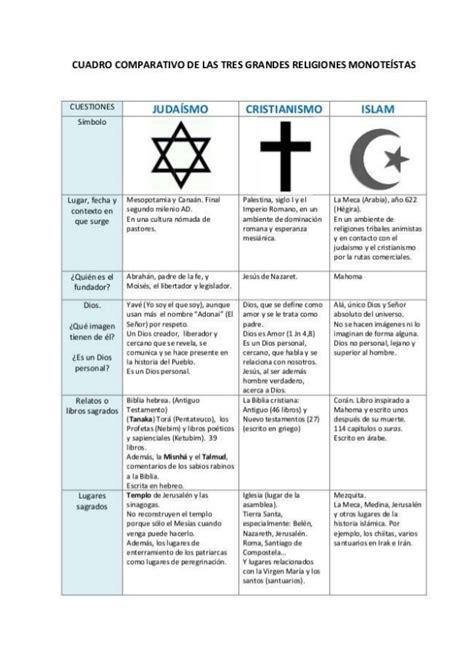 SOBRE EL SENTIDO DE LA VIDA EN LAS GRANDES RELIGIONES
