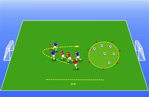 Soccer Drills: Musical Soccer Balls - Soccer Mastermind