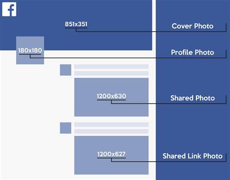 Social Media Image Sizing Guide | Marketing Works | B2B ...