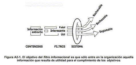Sociedad de la Información 2   Mind42