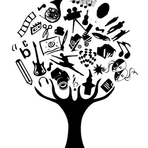 Sociedad y Cultura – The Bosch's Blog