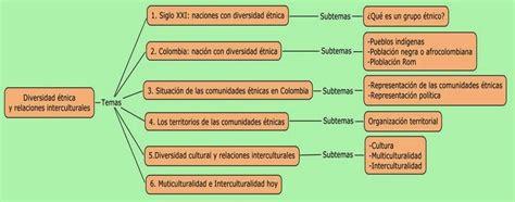 SOCIEDAD Y TERRITORIO: DIVERSIDAD ÉTNICA Y RELACIONES ...