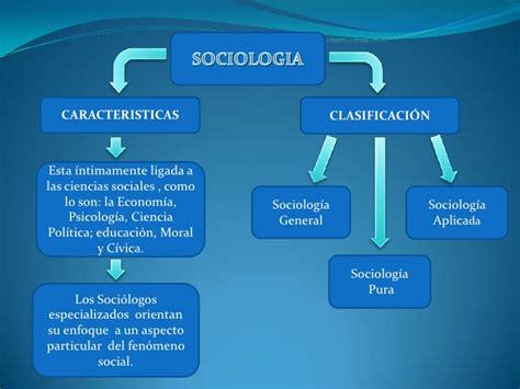 Sociologia y antrop