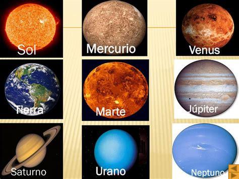 Sol Mercurio Venus. Tierra. Marte. Urano. Júpiter. Saturno ...