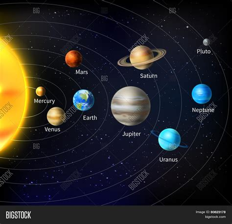 Solar System Background Vector & Photo | Bigstock
