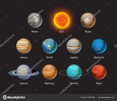 Solar System Diagram With Pluto Choice Image - How To ...