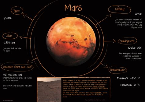 Solar System Mars   Pics about space