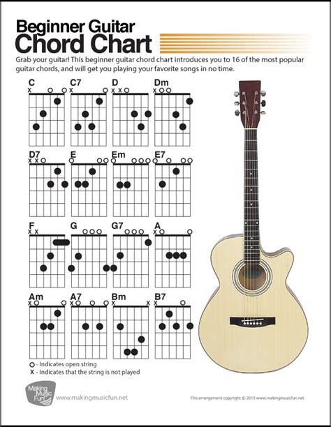 Songs, Guitar chords for beginners and Search on Pinterest