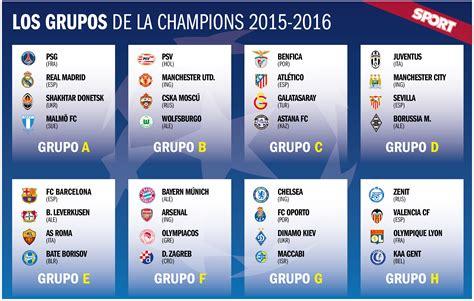 Sorteo Champions. Así quedan los grupos de la Champions ...