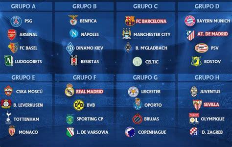 Sorteo de la fase de grupos de la Champions 2016/2017 en ...