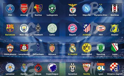 Sorteo de la fase de grupos de la UEFA Champions League ...