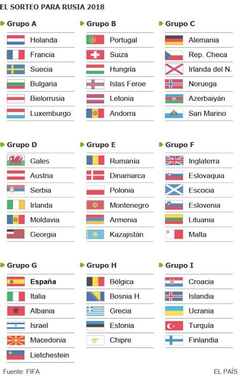 Sorteo del Mundial 2018: Italia, gran rival de España en ...