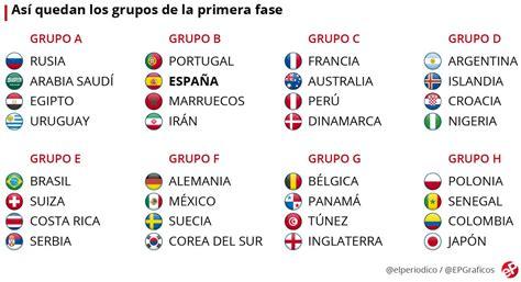 Sorteo Mundial 2018: Así quedan los grupos del Mundial de ...