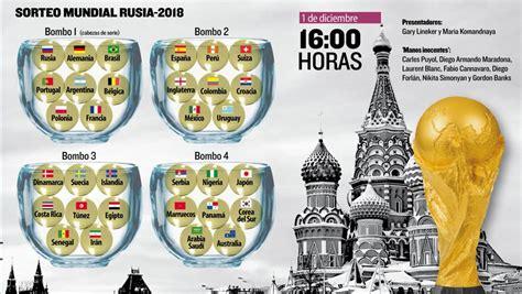 Sorteo Mundial Rusia 2018: Horario y dónde ver por TV