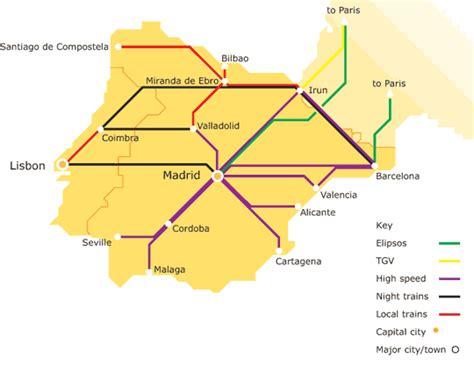 Spain Rail Travel | Europe Rail Star: Help You Travel in ...