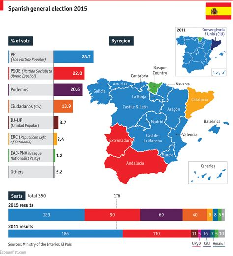 Spain ushers in an era of coalition government - Spanish ...