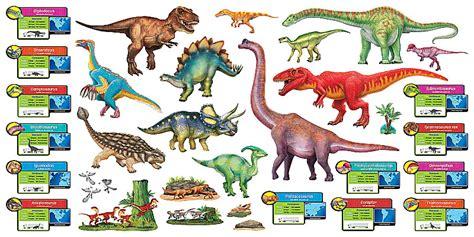 spanish dinosaur names   Google Search | Vocabulary Ideas ...
