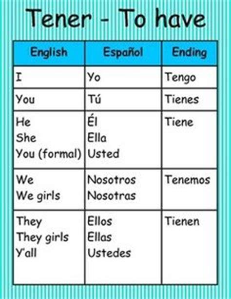 Spanish Irregular YO Verbs Conjugations Notes from Spanish ...