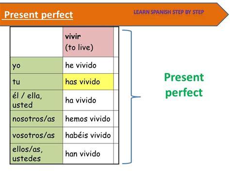 Spanish lesson 111: Present perfect 1   Pretérito perfecto ...