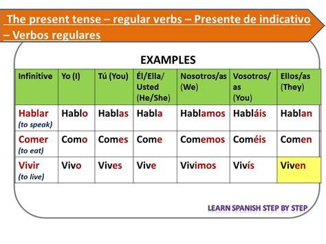 Spanish lesson 43   Present tense  Regular verbs  El ...