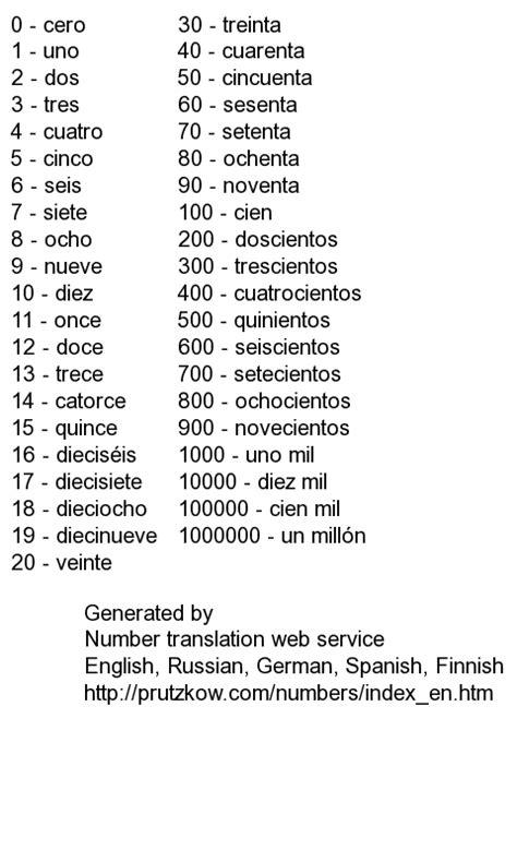 Spanish Number Translator online English German Russian ...