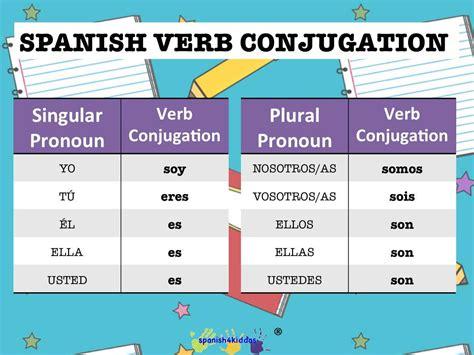 Spanish verb ser or to be   Spanish4Kiddos Tutoring Services