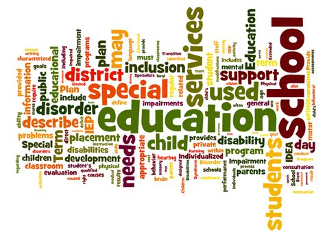 Special Education at RCI: Classroom Resources