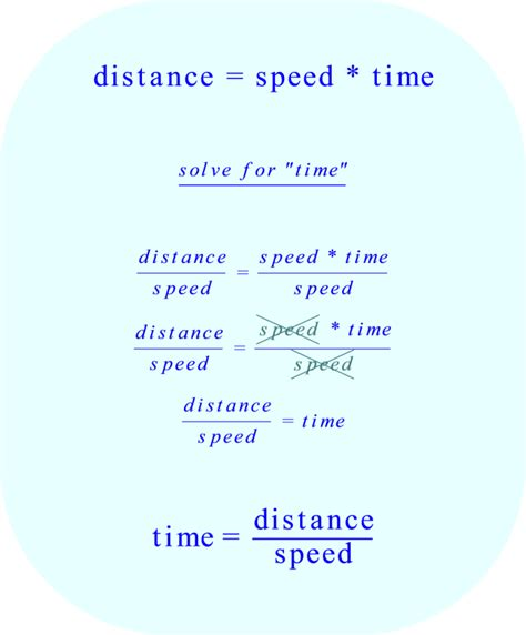 Speed, Distance, and Time