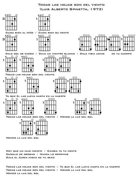 Spinetta`s Artaud for Dummies  acordes de guitarra    Taringa!
