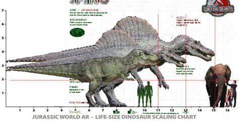 Spinosaurio Jurassic Park 3 y tamaño real | Jurassic Park ...