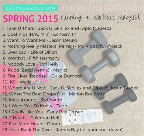 Spring 2015 Workout Playlist | Canciones para correr ...