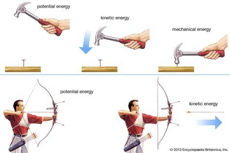 SSI Mechanical Energy