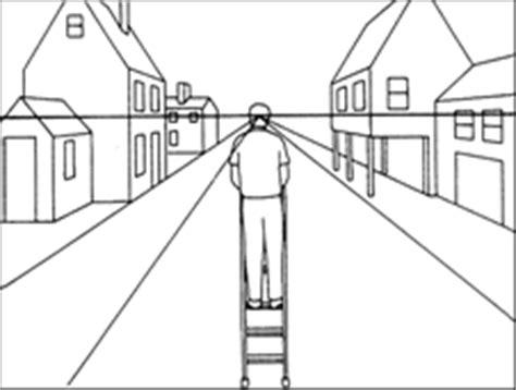 ssonyer: Sobre el dibujo en la U.T y tipos Perspectiva