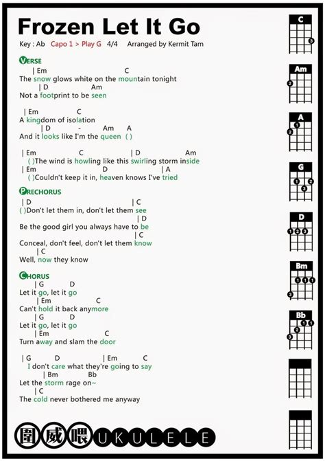 圍威喂 ukulele: Frozen Let It Go [ukulele tab] | Ukulele ...