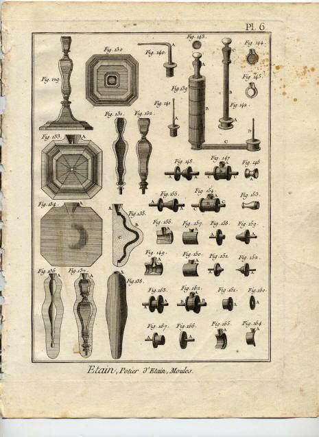 stampa Diderot D Alembert soi meme peltro » Blog de Tomás ...