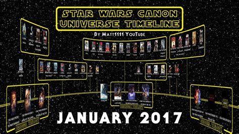 Star Wars Canon Universe Timeline  January 2017    YouTube