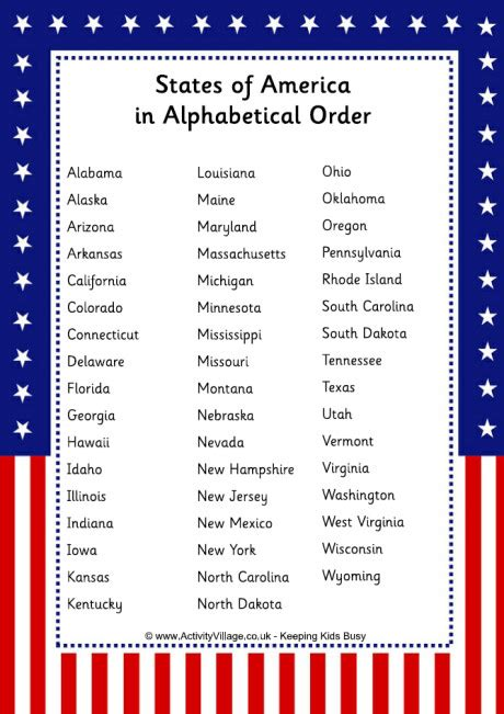 States of America in Alphabetical Order
