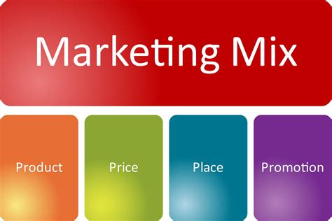 Step 2 – The Marketing Mix | Introduction to the Marketing Mix