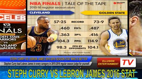 Steph Curry vs LeBron James NBA Season 2015 2016 Stat Who ...