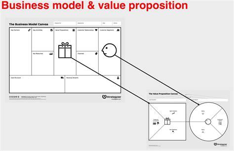Steve Blank The Business Model Canvas Gets Even Better ...