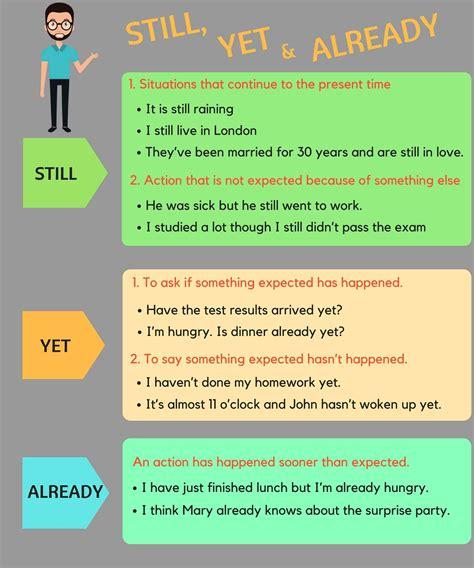 STILL – YET – ALREADY | Ingles | Pinterest