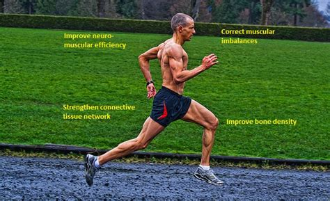 Strength training to improve your running performance ...
