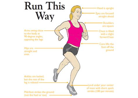 Stride Right - Women's Running