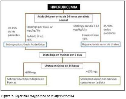 Sulfinpirazona; Sulfoxifenilpirazolidina