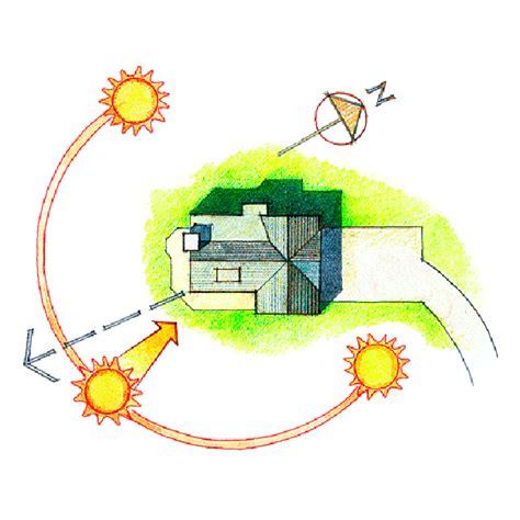 sun path clipart - Jaxstorm.realverse.us
