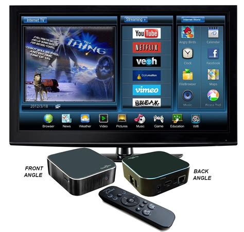 Sungale Smart TV Box-Your ultimate state-of-the-art online ...