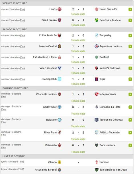 Superliga: Mirá todos los resultados de la 6º fecha ...