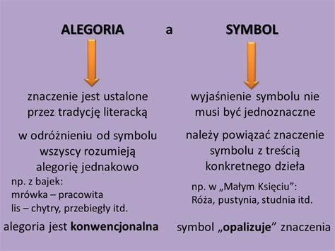Symbol a alegoria. - ppt pobierz